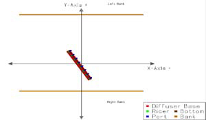 CorSpy Visualization - Plan View