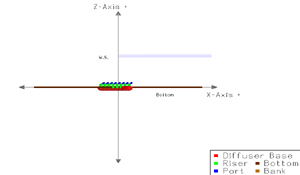 CorSpy Visualization - Side View